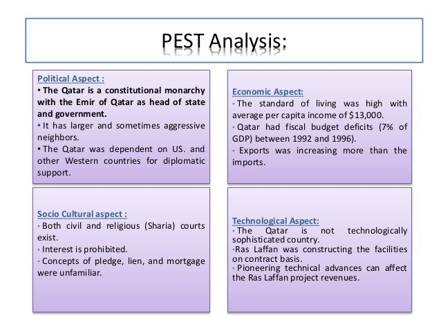 pest analysis of renewable energy Continuing governmental support for the shift to renewable energy (threat and opportunity)  tesla, inc pestel/pestle analysis & recommendations.