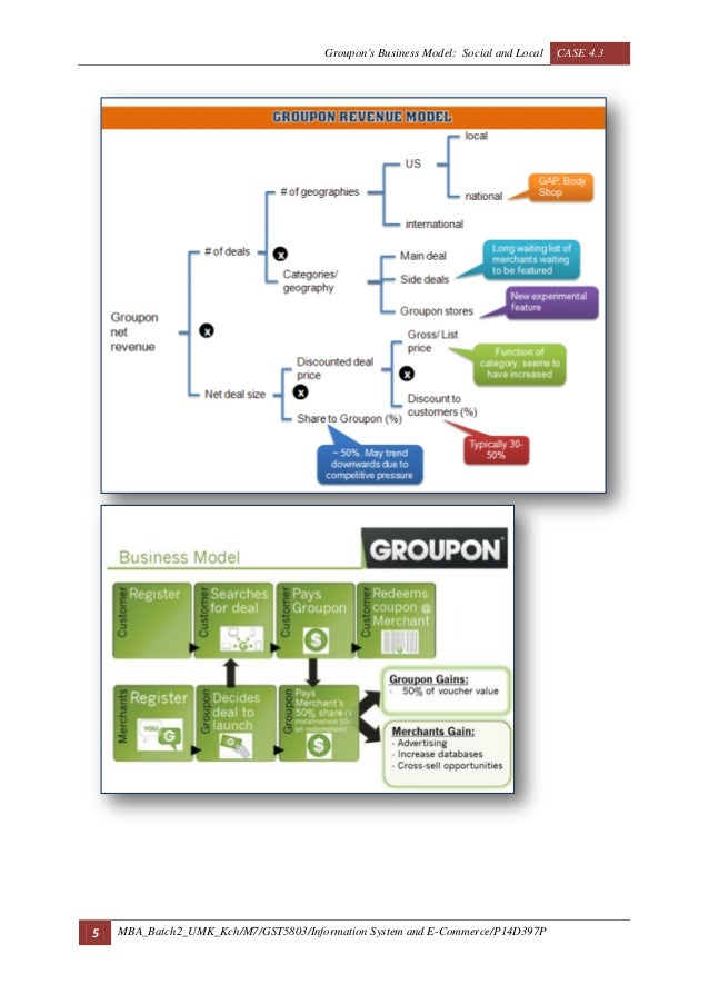 ecommerce model of groupon Groupon business model has evolved from a model which provides only group discounts to a marketplace where deals are bought and sold.