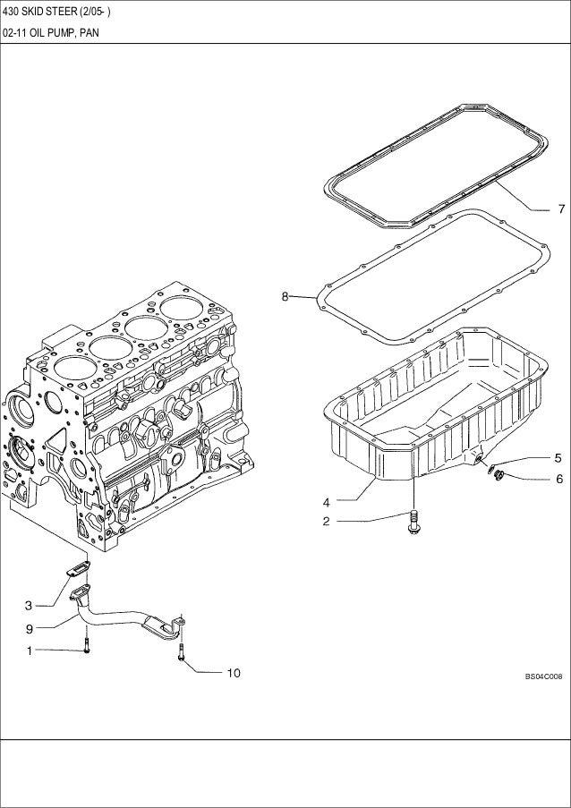Case 430 skid steer loader service repair manual