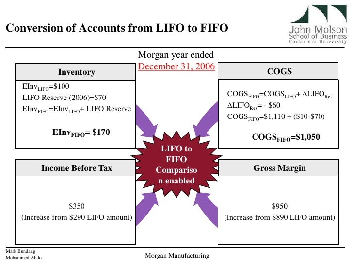 financial accounting case study dillard s co Free case study solution & analysis | caseforestcom managerial and financial accounting report businesses exist because accountants facilitate them (brower, 2006).