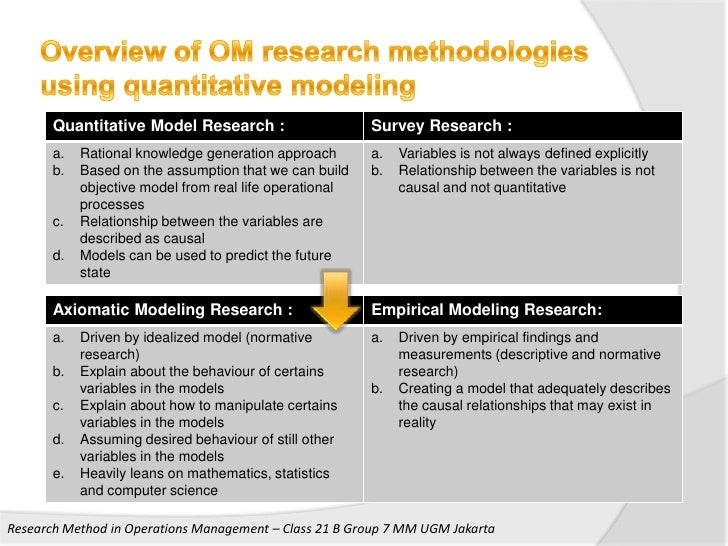 research rationale methodology In addition to providing a rationale, a proposal describes detailed methodology for conducting the research consistent with requirements of the professional or.
