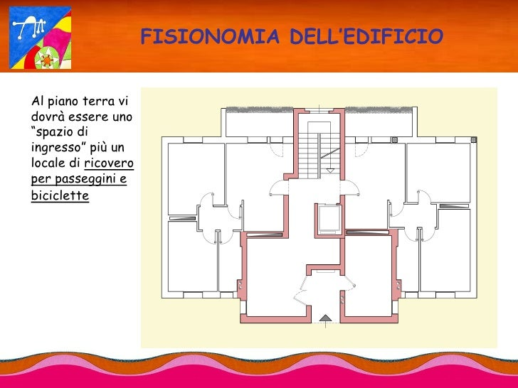 Studio di case a basso costo e ad alto rendimento for Costo ascensore esterno 4 piani