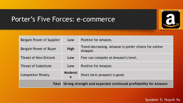 amazon com five force alalysis Established customer bases such as amazon and uber • restaurant chains are   industry analysis - porter's five forces • power of suppliers.