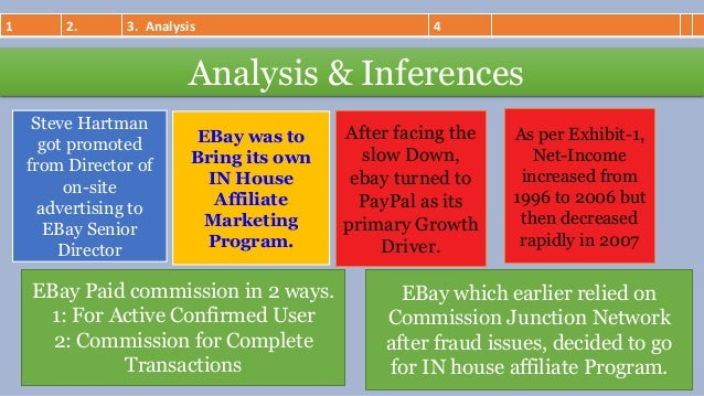 ebay inc case analysis Wikiwealth offers a comprehensive swot analysis of ebay (ebay) our free research report includes ebay's strengths, weaknesses, opportunities, and threats.