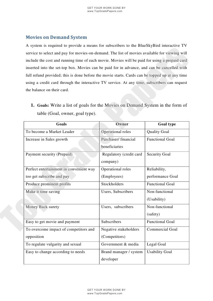 Assignment system evaluation paper essay