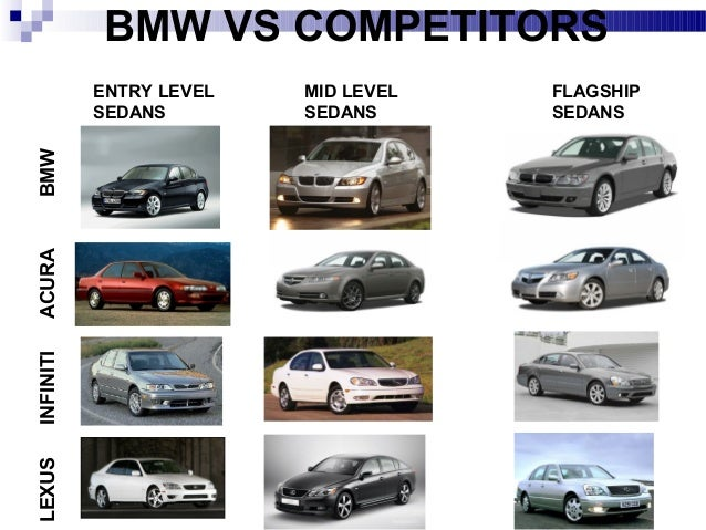 bmw key success factors Bmw reference_bmw_header nine teams, four months, one holistic  development  the group discussed success factors and cultural and  organizational obstacles  for me it is a new way of motivating people and it  was a key experience.