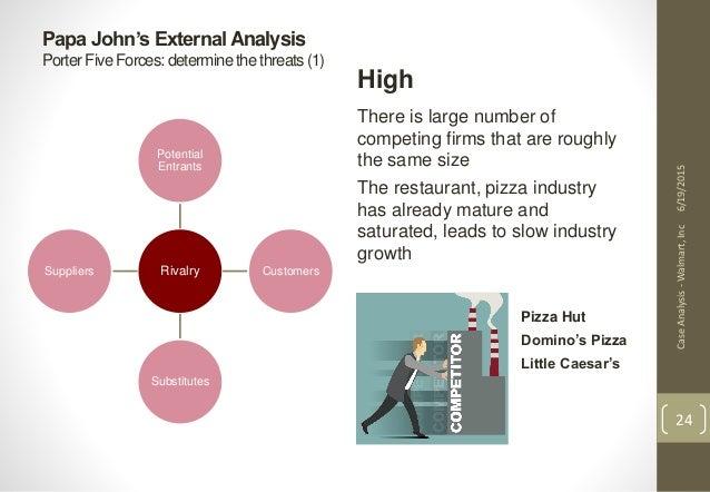 case study papa john s international inc Pizza hut inc and papa john's international inc are among the leading pizza chains in usa the caselet 'the advertisement war: pizza hut vs papa john's' examines.