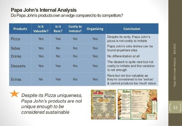 Case analysis papa john's pizza group 1_final draft