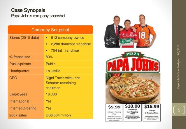 Papa John's Pizza SWOT Analysis, Competitors & USP