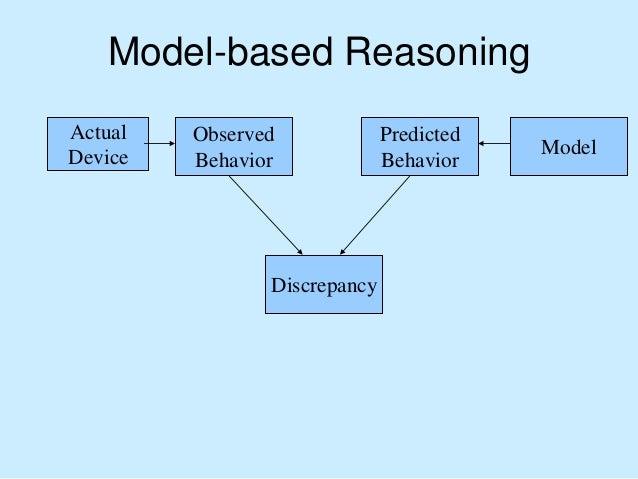 Artificial intelligence case based model based reasoning mathematical equation 13 model based reasoning ccuart Choice Image