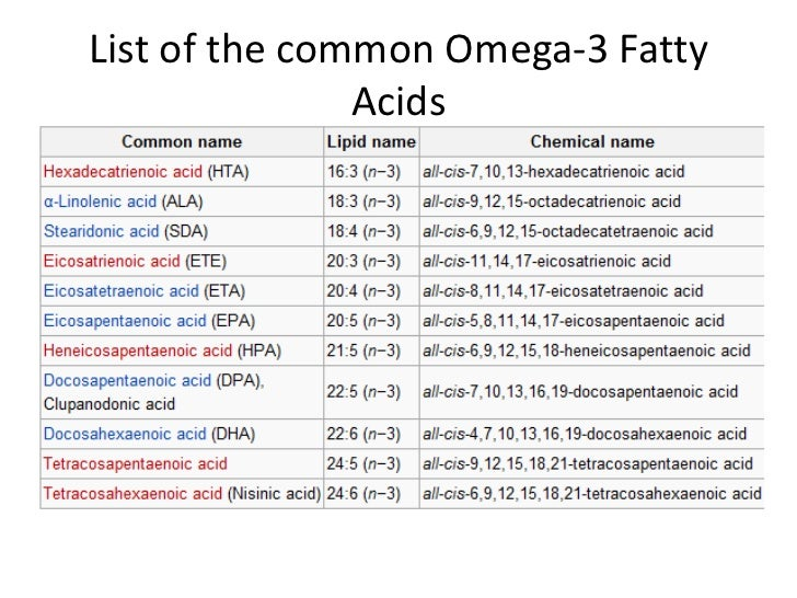 Fish oil for Oily fish list