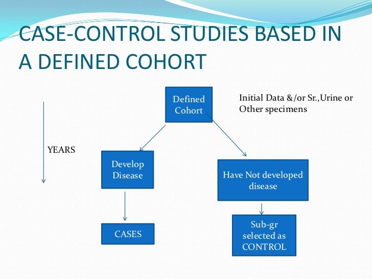 nested case control study bias A nested case-control study is conducted within the methodology of a prospective cohort design that has a large source of cohort participant specimens and risk factors at baseline the case-control study is nested the best part of a nested case-control study is that the recall bias.