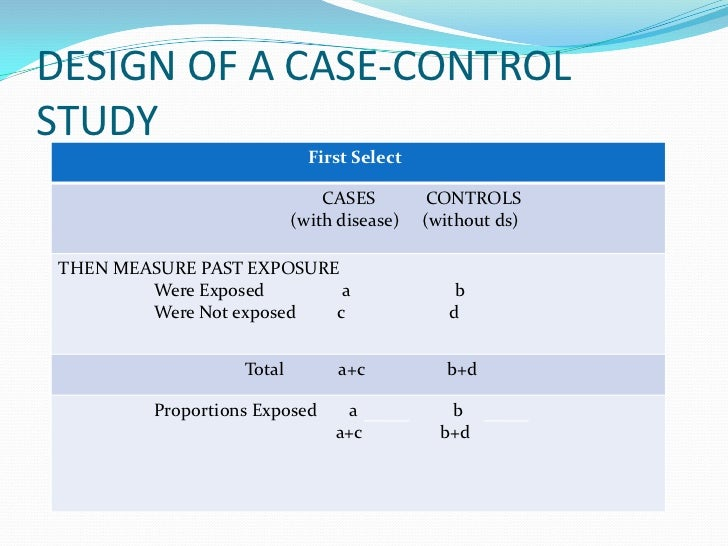 measurement bias in case control studies Bias & confounding mtevfik dorak bias and confounding lecture in case-control studies, selection bias bias involves error in the measurement of a.