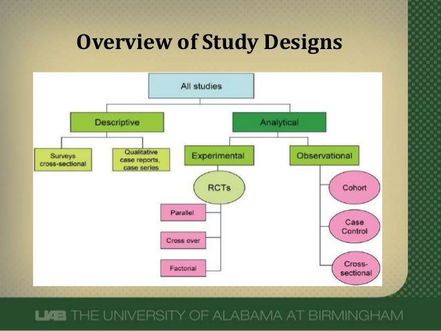 What is overview of the study