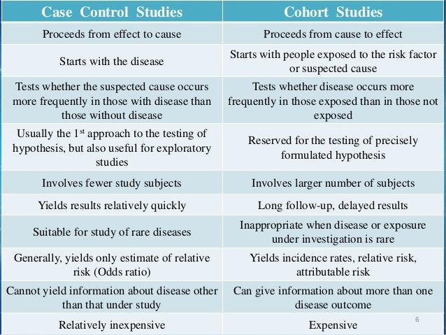 Drug Study Designs - Information Sheet