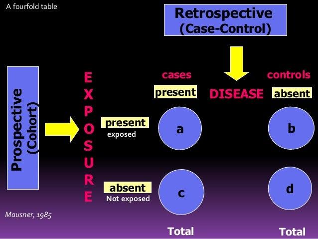 retrospective case control study