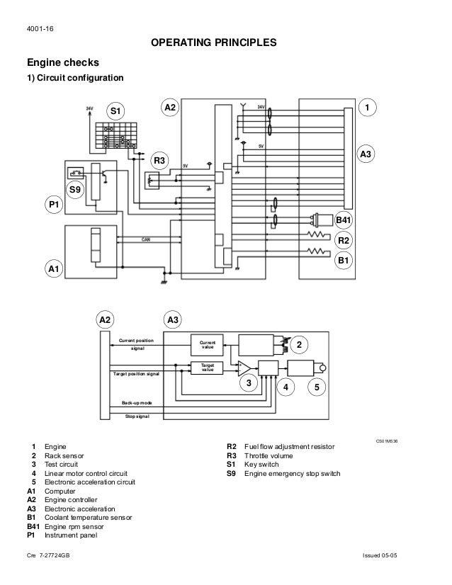 case cx130 crawler excavator service repair manual rh slideshare net Basic Air Conditioning Wiring Diagram RV AC Wiring Diagram