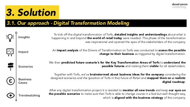 3. Solution To kick off the digital transformation of Torfs, detailed insights and understandings about what is happening ...