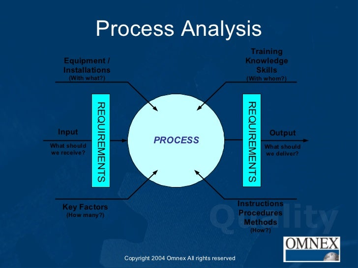 case study variance analysis management control system Traditionally, management accountants' principal cost control technique was variance analysis, which is a systematic approach to the comparison of the actual and budgeted costs of the raw materials and labor used during a production period.
