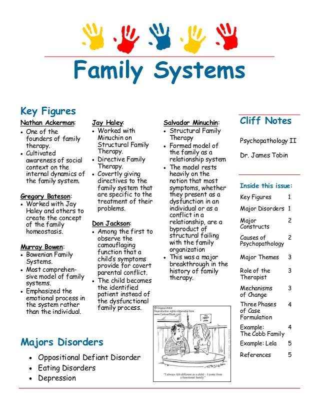 Bowen Family Systems, Structural, and Strategic Models