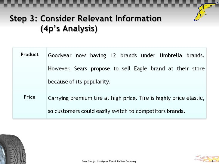 goodyear tire and rubber company case study sears Link to the prezi ppt of the case study.