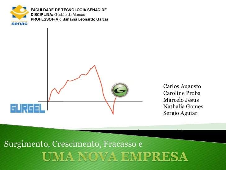 FACULDADE DE TECNOLOGIA SENAC DF      DISCIPLINA: Gestão de Marcas      PROFESSOR(A): Janaína Leonardo Garcia             ...