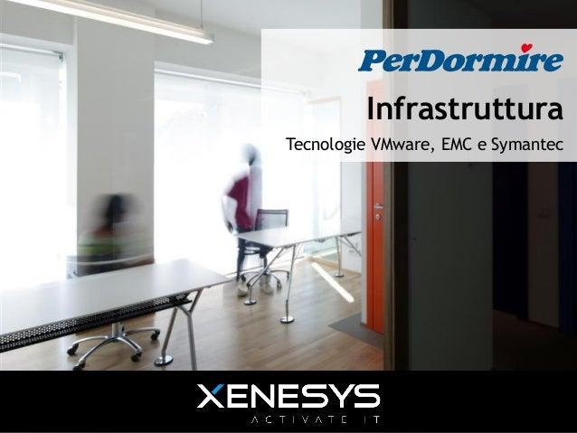 Infrastruttura                                        Tecnologie VMware, EMC e Symantec1 | novembre 29, 2012
