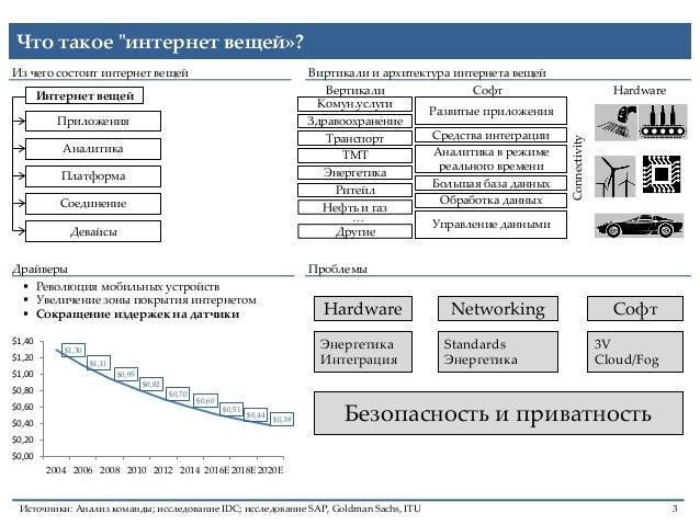 Case (iidf)   team 1 (rus) Slide 2