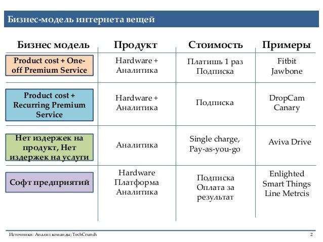Case (iidf)   team 1 (rus) Slide 3