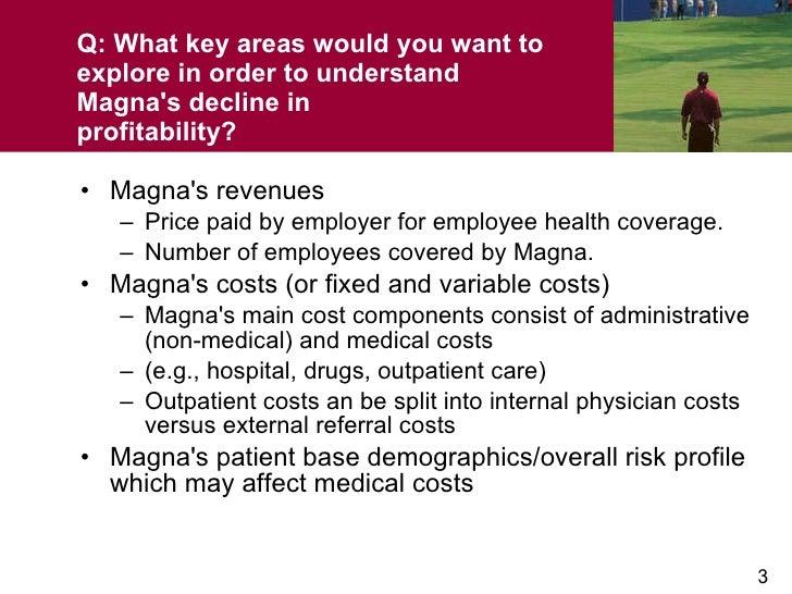 Case Interview Magna