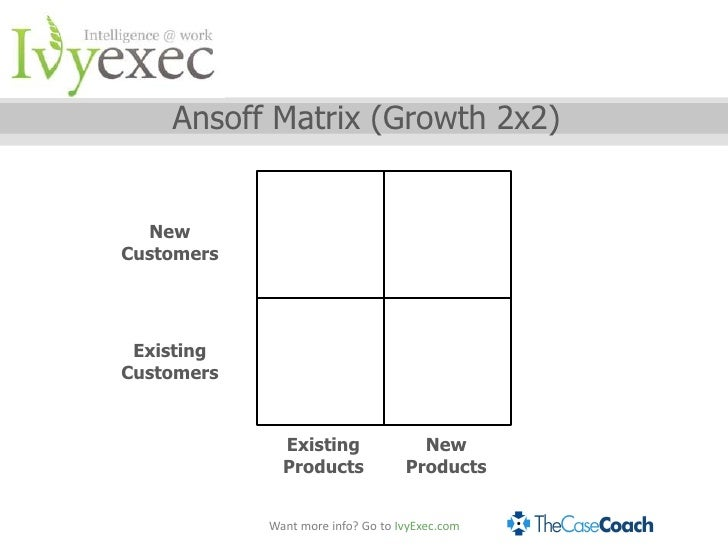 ansoff matrix on kelloggs A favorite cereals & breakfast provider across the world is kelloggs, which is admired for its marketing strategies here is the swot analysis of kelloggs kelloggs.