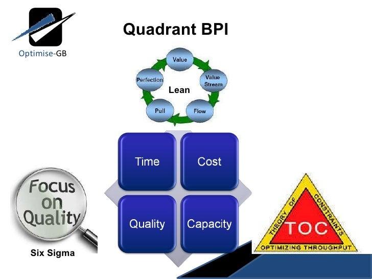 business process improvement case study