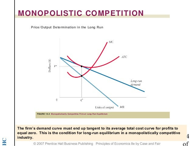 monopolistic competition and oligopoly Monopolistic competition is a business atmosphere where competitors can set and manipulate prices with little to no consequences as a.