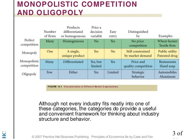 Monopoly and Olygopoly Essay Sample