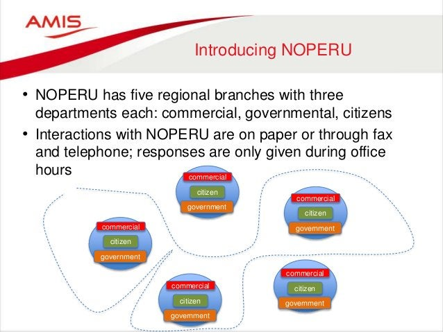 Introducing NOPERU • NOPERU has five regional branches with three departments each: commercial, governmental, citizens • I...