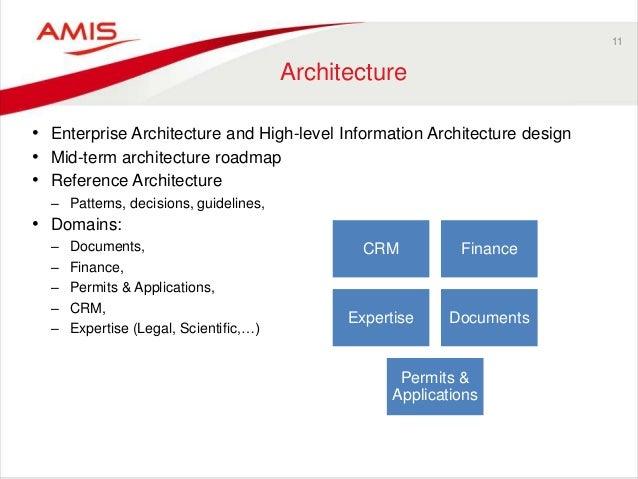 11 Architecture • Enterprise Architecture and High-level Information Architecture design • Mid-term architecture roadmap •...
