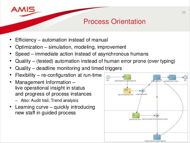 22 Process Orientation • Efficiency – automation instead of manual • Optimization – simulation, modeling, improvement • Sp...
