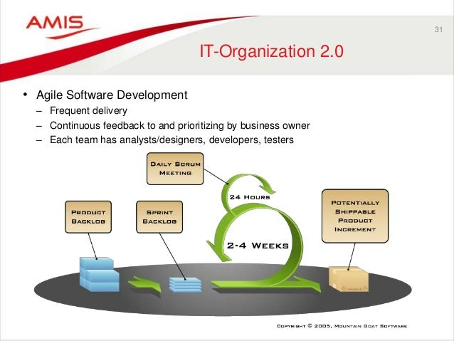 31 IT-Organization 2.0 • Agile Software Development – Frequent delivery – Continuous feedback to and prioritizing by busin...