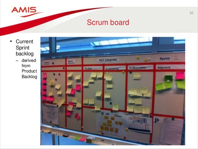 32 Scrum board • Current Sprint backlog – derived from Product Backlog
