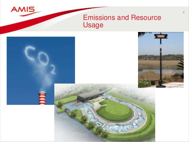 4 Emissions and Resource Usage
