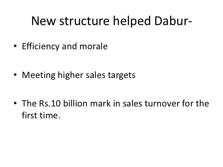 dabur recruitment strategy Marketing strategy of dabur chwanprash dabur dabur - final ppt dabur[1] dabur dabur - copy dabur project 28860493-dabur-honey  this project entitled recruitment and selection in dabur india ltd (dil) aims at studying the recruitment and selection procedure undertaken at this ever growing organisation the project gives a brief idea.