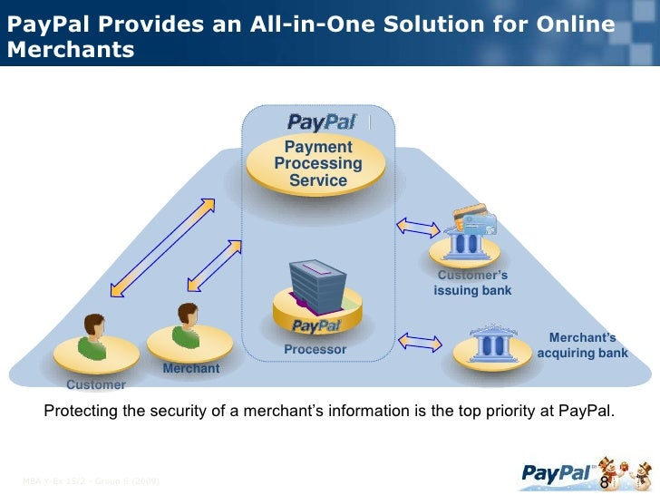 Stores That Accept Paypal Credit Online >> Online Security and Payment System - PayPal