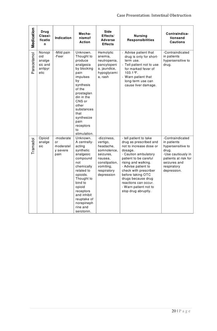 Case Presentation: Intestinal ObstructionMedication     Drug                                       Mecha-                 ...