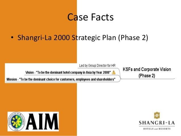 shangri la hotel case study View case study - shangri- la hotel & resortdocx from accounting eppa3053 at the national university of malaysia shangri-la hotel & resort executive summary shangri.