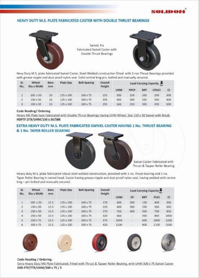 www. casterandwhee  s.com  WHEELS INDUSTRIES  An ISO 9001:2008 Company     Heavy And Extra Heavy Duty Wheels:   Leading Su...