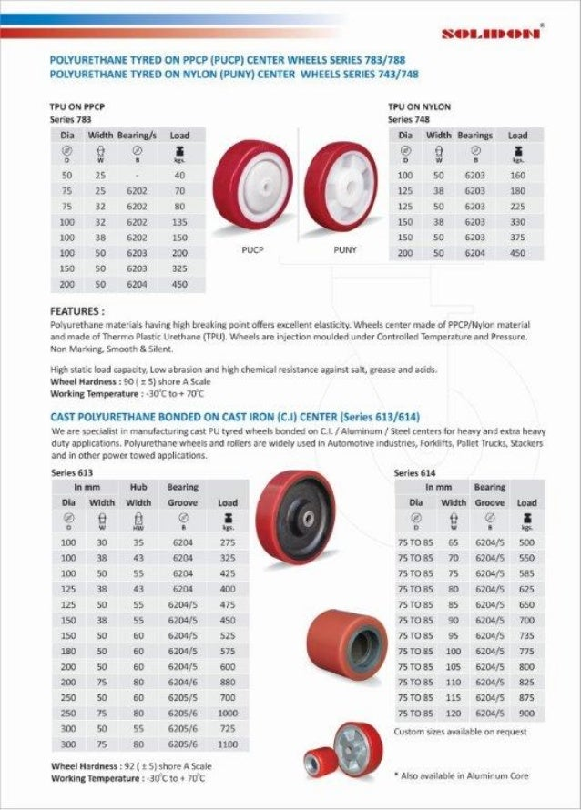 wvvw. casterandwhee  s.com  WHEELS INDUSTRIES  An ISO 9001:2008 Company     Roller Wheels:   We are one of the leading man...