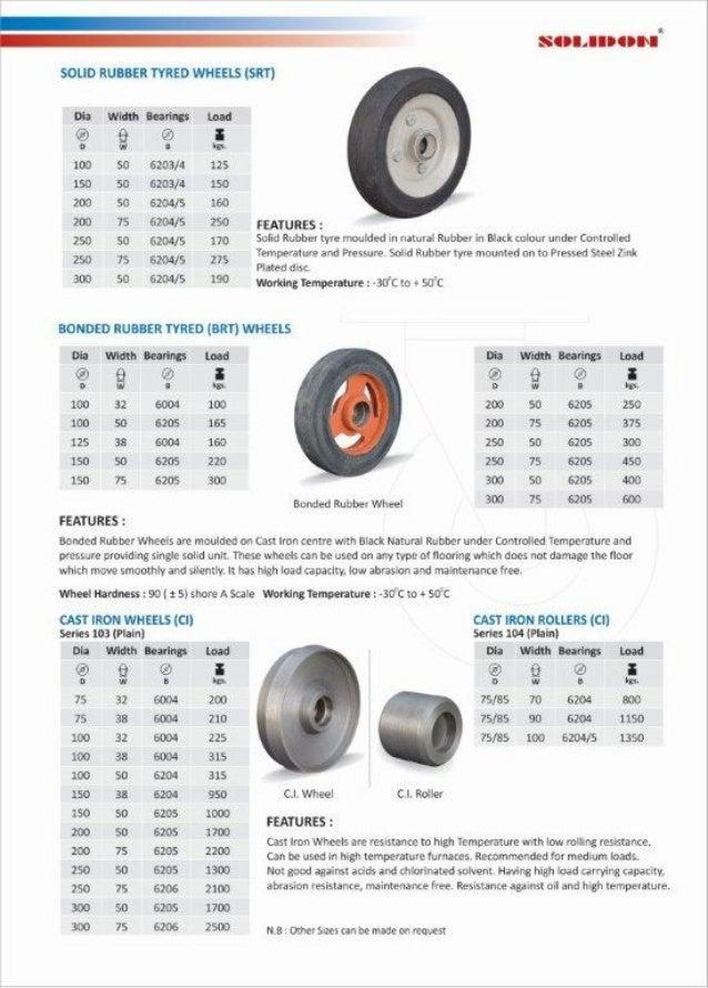 wvvw. casterandwhee  s.com  WHEELS INDUSTRIES  An ISO 9001:2008 Company     Low And Medium Duty Wheels (50 - 500 kg capaci...