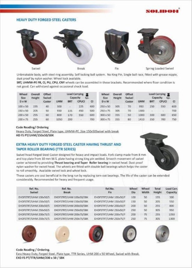 wvvw. casterandwhee  s.com  WHEELS INDUSTRIES  An ISO 9001:2008 Company     Medium And Heavy Duty Wheels (500 - 1000 kg ca...