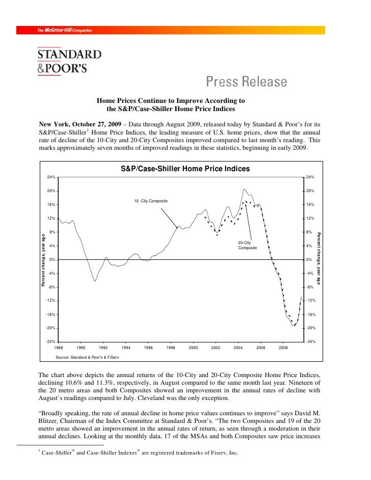 Home Prices Continue to Improve According to                                                               the S&P/Case-Sh...