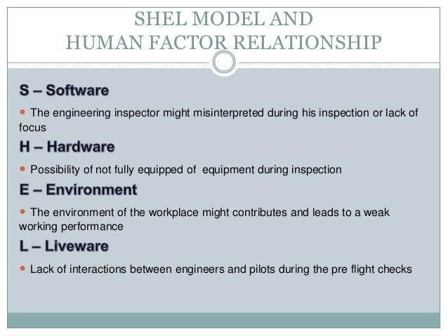 the shel model of human factors Human performance considerations for remotely piloted aircraft  human factors can affect  this view of human factors is also expressed in the shel model that.